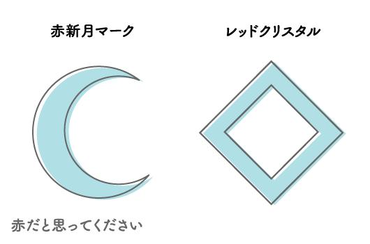 赤新月マークとレッドクリスタルの代替画像